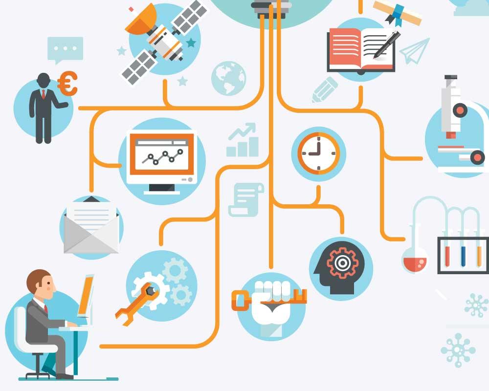 efficiënt samenwerken in de supply chain